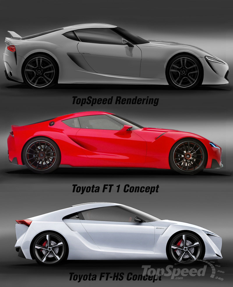 This Is What The 2020 Toyota Corolla Altis Could Look Like: MKV 2017 Toyota Supra Photoshops & Renders