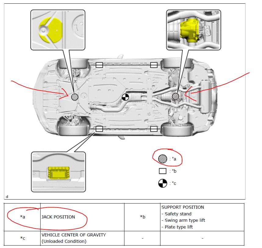 Floor Jack Positioning For Wheel Removal?