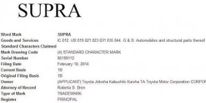 Supra trademark revived by Toyota!!