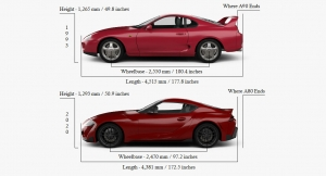 A90 Supra Size Dimensions Compared Vs...